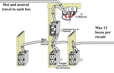 Basic House Wiring – Wiring Diagram Data – House Wiring Diagram
