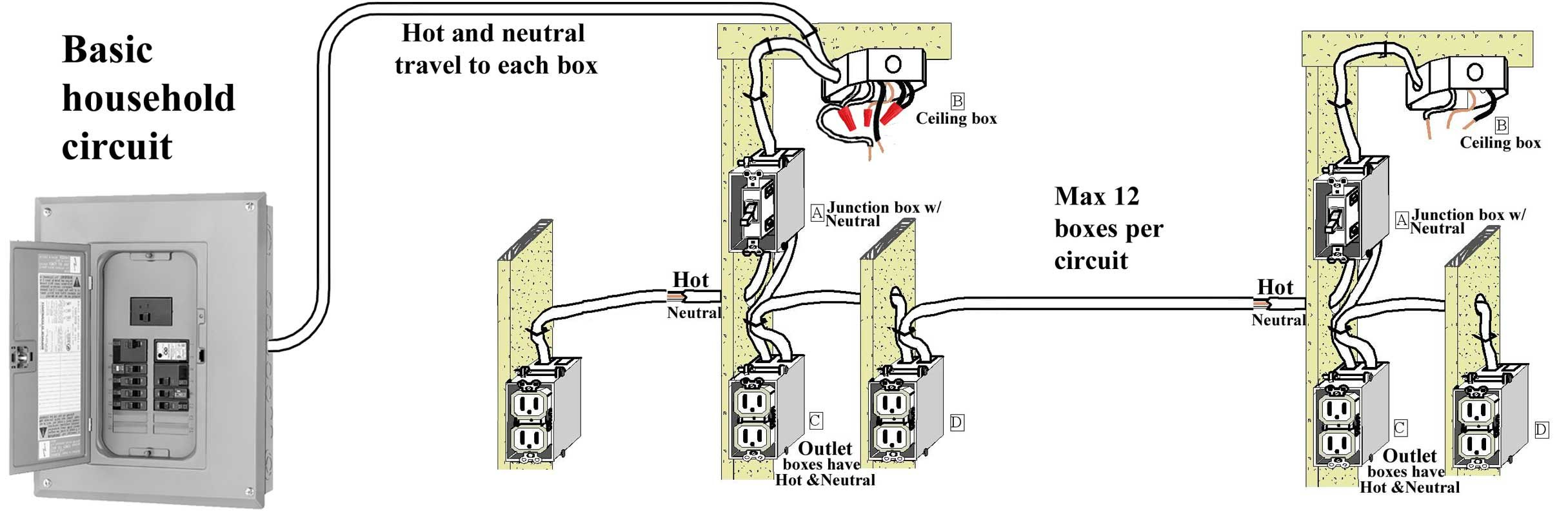 Basic House Wiring - Wiring Diagram Data - House Wiring Diagram