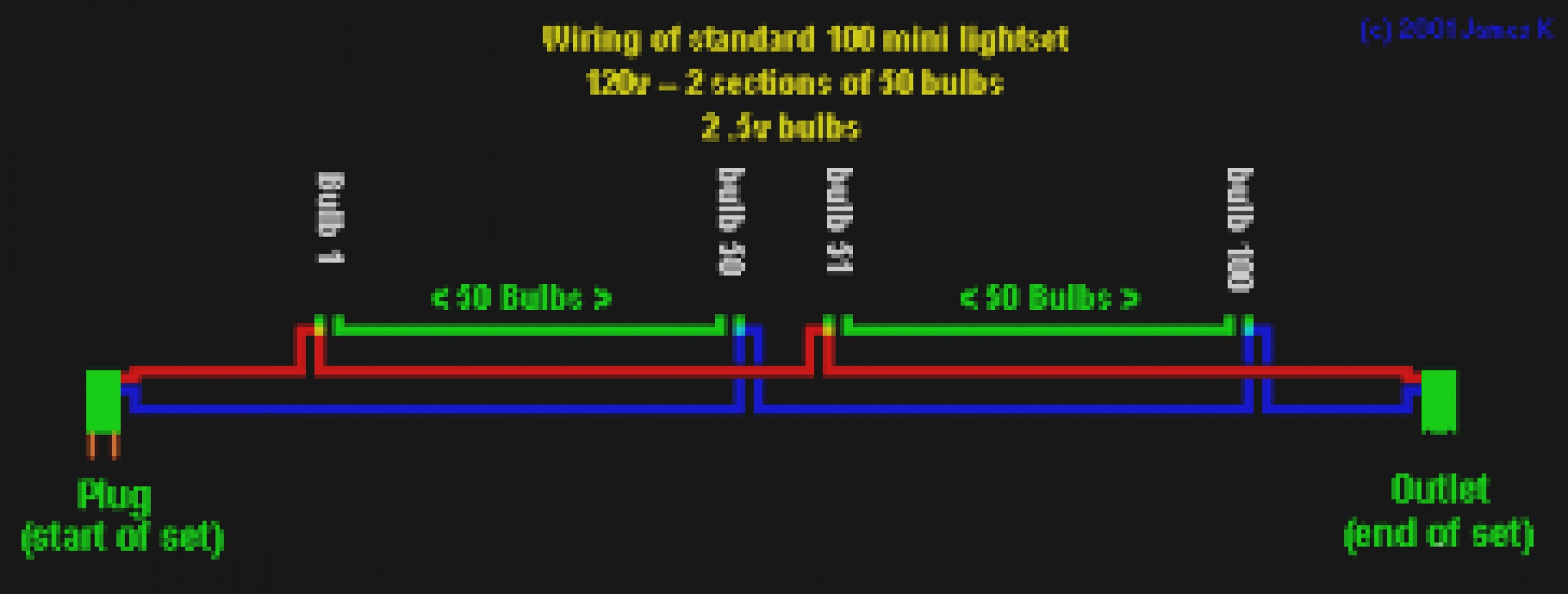 Basic Wiring Diagram For Christmas Lights - Wiring Diagrams Hubs - Christmas Lights Wiring Diagram