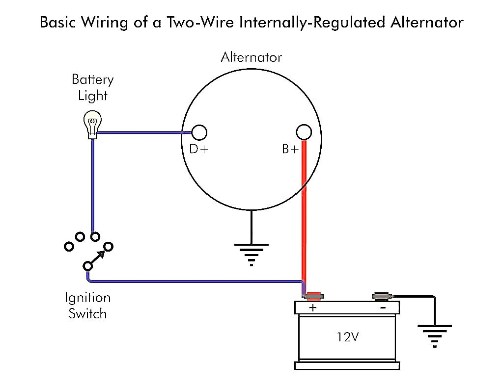 Battery To Alternator Wiring Diagram | Manual E-Books - Alternator To Battery Wiring Diagram