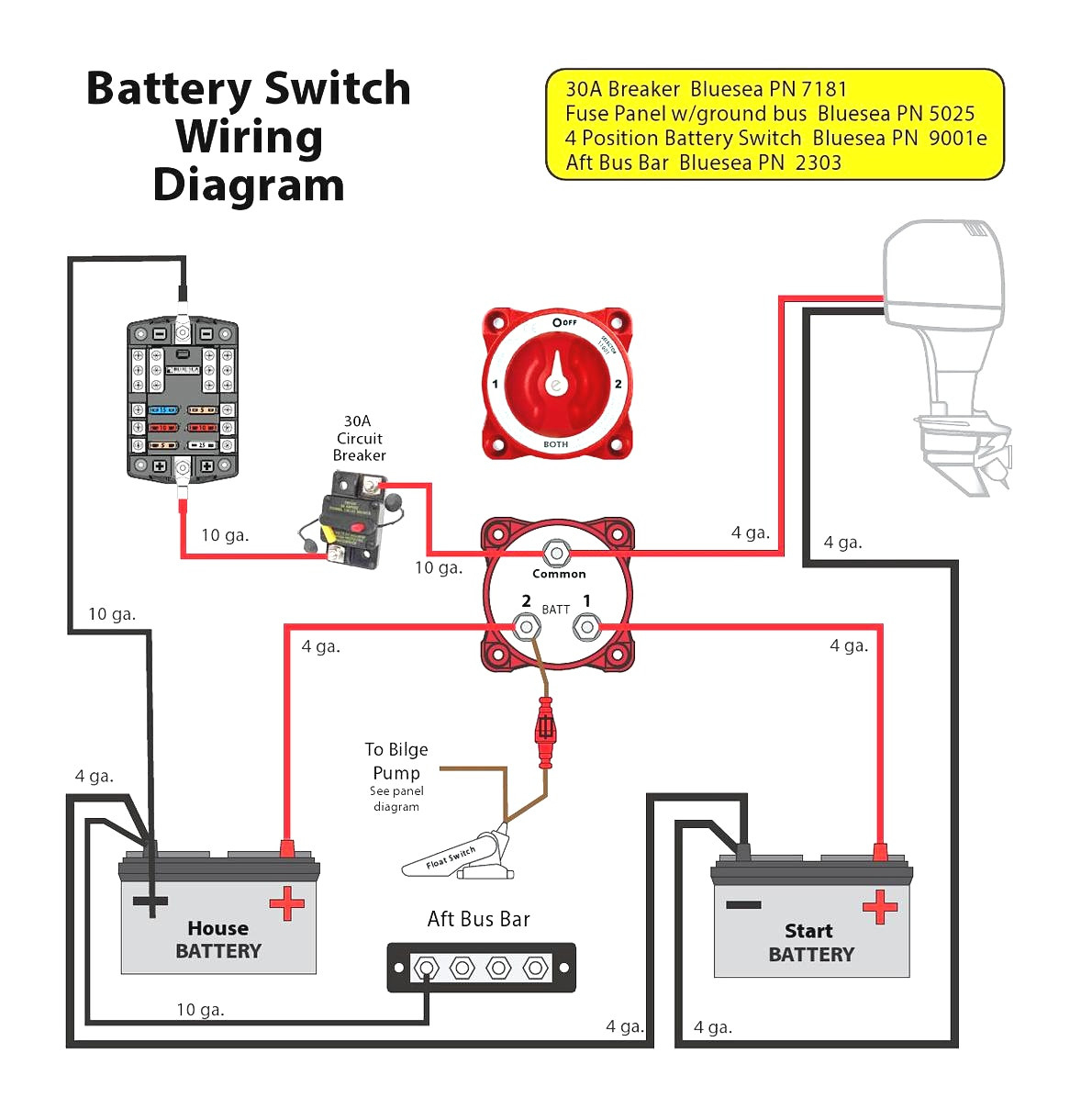 Battery Wire Diagrams | Wiring Diagram - Dual Battery Switch Wiring Diagram