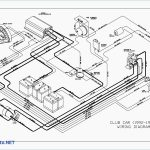 Battery Wiring For 2002 Club Car   Wiring Diagram Data   Club Car Wiring Diagram