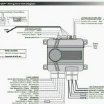 Bbb Industries Wiring Diagram – Garagedoorcad.tk   Bbb Industries Wiring Diagram