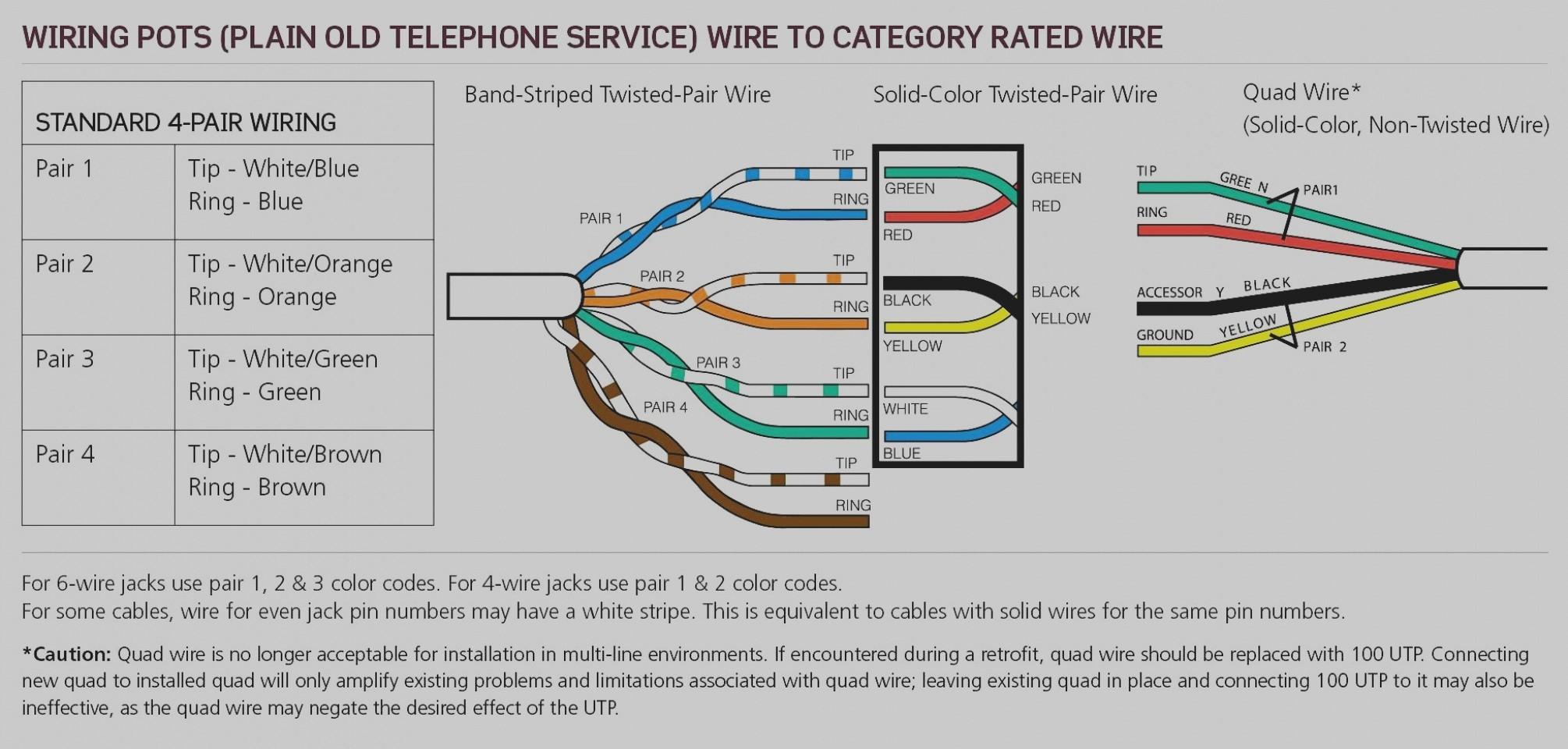 Bear Trailer Wiring Diagram Diagrams Scematic With 4 Wire | Shtab - 5 Wire Trailer Wiring Diagram