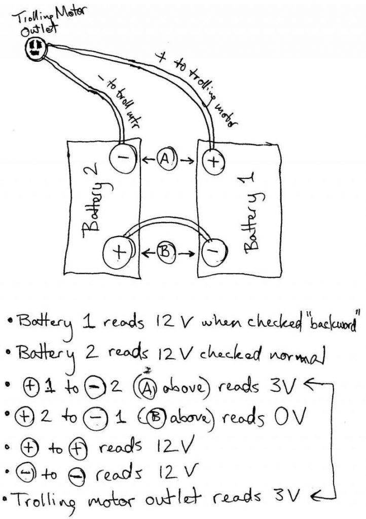beautiful minn kota 36 volt battery wiring diagram photos the best 24 volt  battery wiring diagram