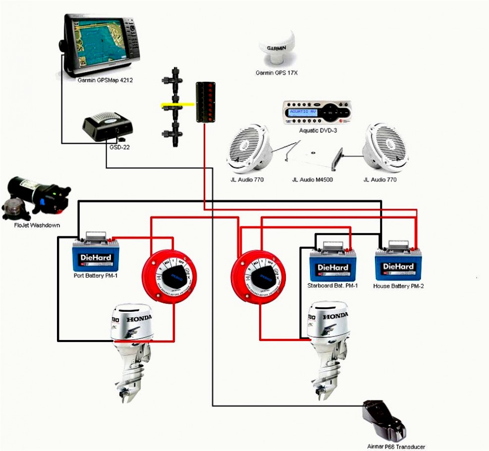 Beautiful Of Guest Marine Battery Switch Wiring Diagram Charger - Boat Battery Switch Wiring Diagram