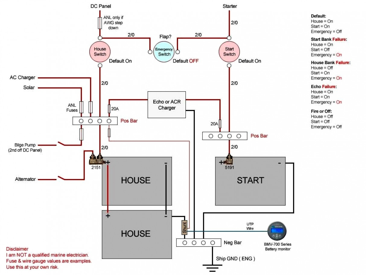 Beautiful Of Guest Marine Battery Switch Wiring Diagram Charger - Marine Battery Switch Wiring Diagram