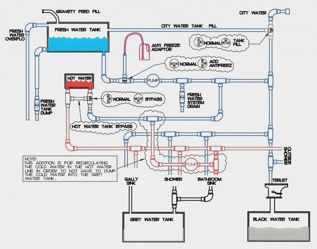 Beautiful Rv Holding Tank Sensor Wiring Diagram Malfunctioning Rv - Rv Holding Tank Sensor Wiring Diagram