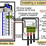 beautiful rv power converter wiring diagram electrical diagrams - 30 on sub  panel diagram, subpanel