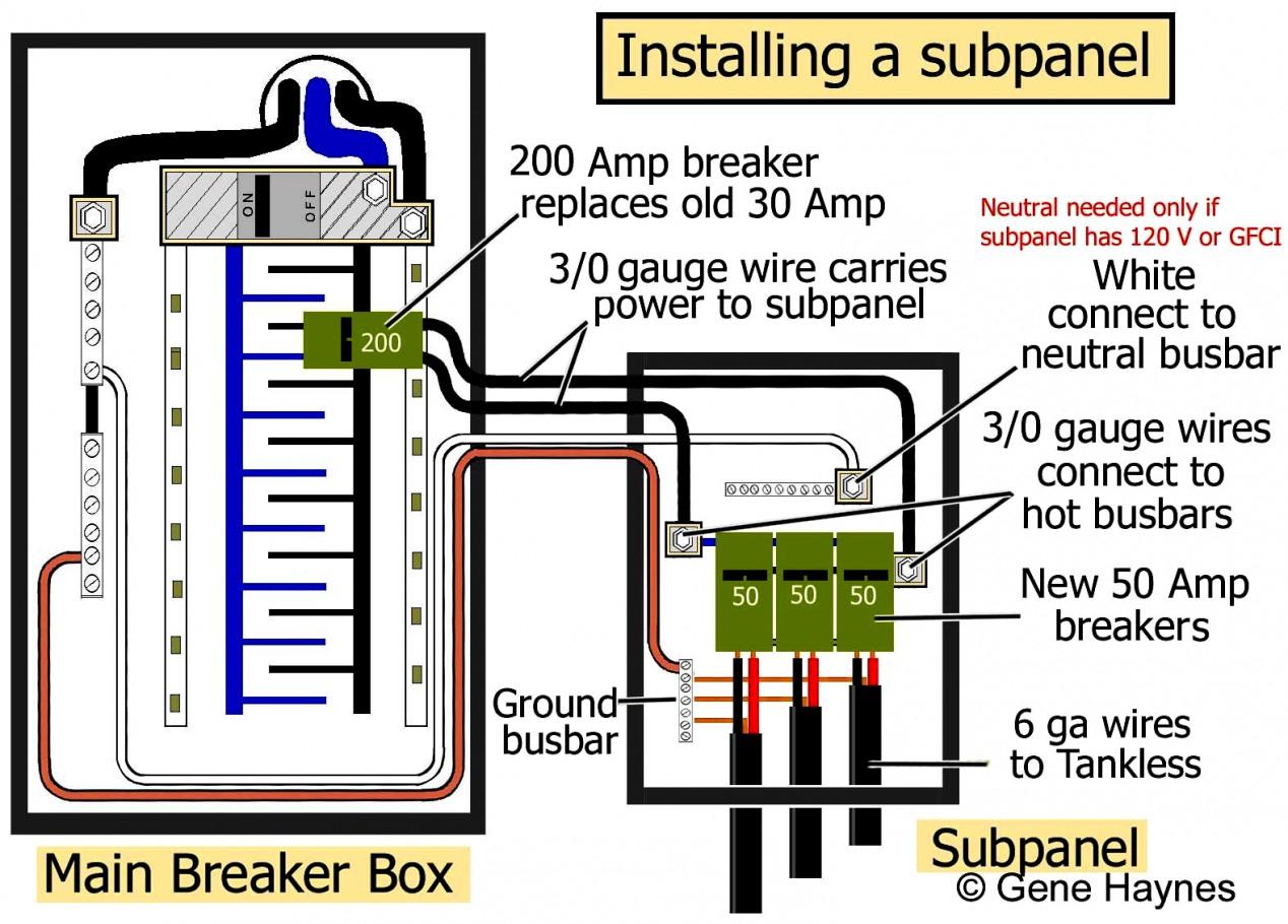 Beautiful Rv Power Converter Wiring Diagram Electrical Diagrams - 30 Amp Sub Panel Wiring Diagram