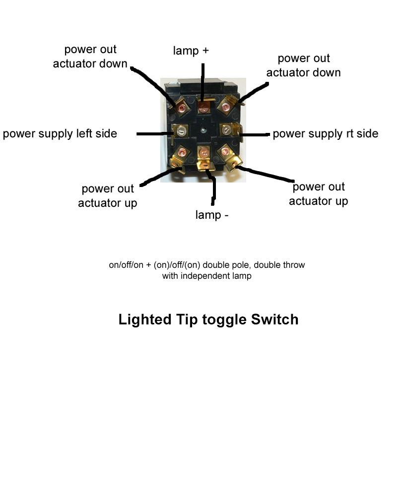 Bennett Trim Tabs Wiring Diagrams | Wiring Diagram - Bennett Trim Tab Wiring Diagram