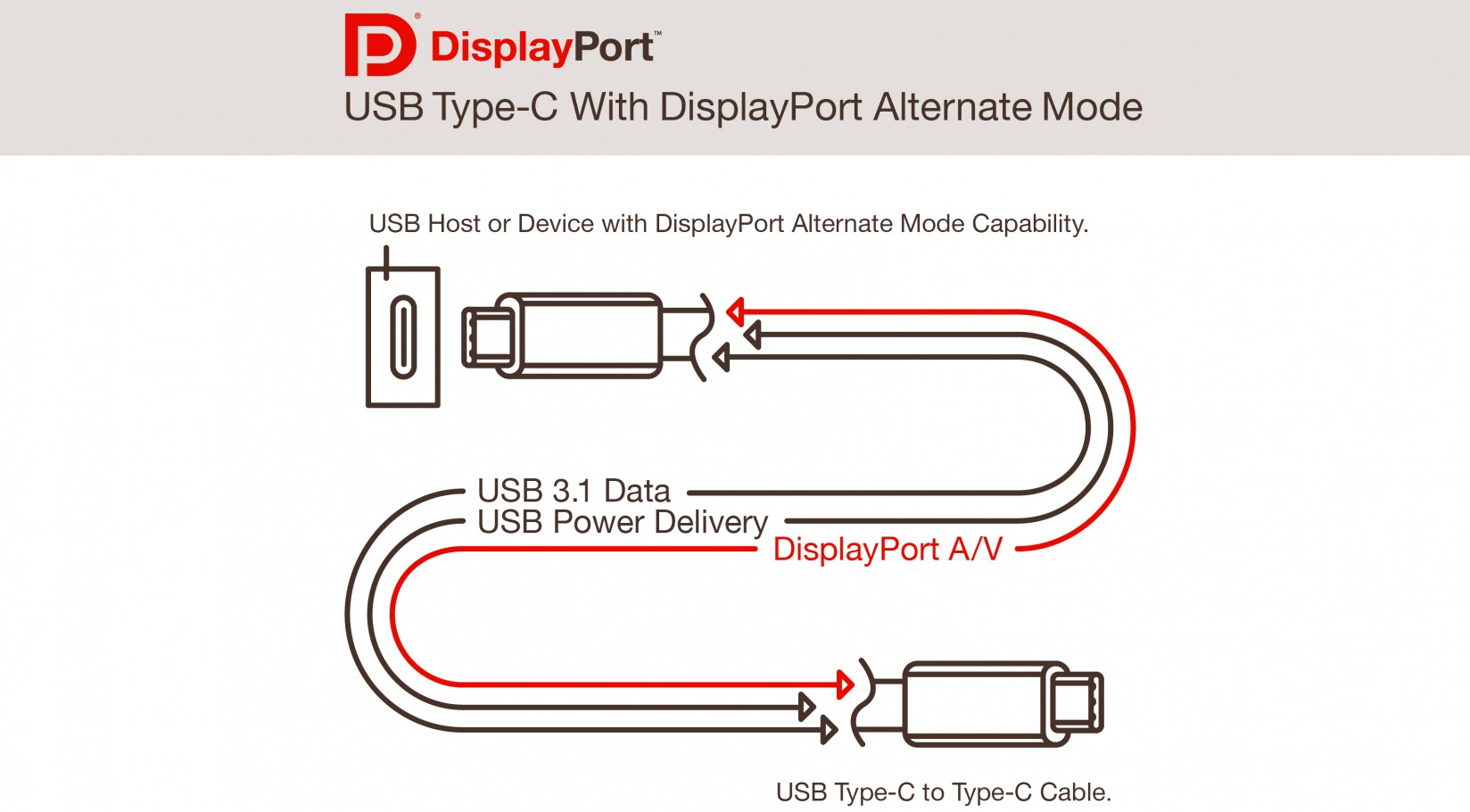 Remarkable Best Of Usb 3 0 Cable Wiring Diagram Usb Connector Pinout Usb Type Wiring Digital Resources Ommitdefiancerspsorg