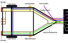 Best Trailer Plug Wire Diagram Wiring Diagrams 7 Pin Simple Earch – 7 Pin Trailer Wiring Diagram