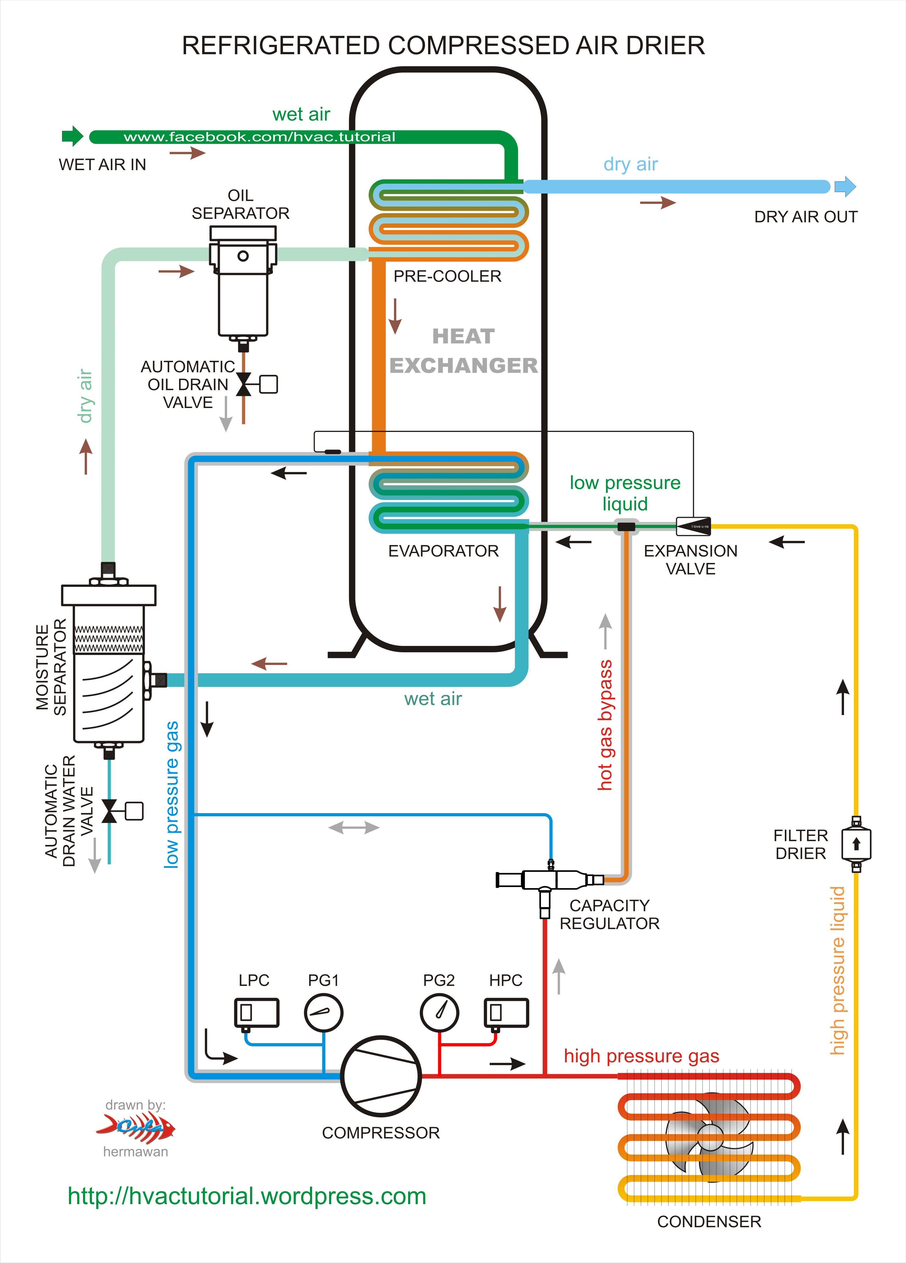 Bitzer Compressor Wiring Diagram - Most Searched Wiring Diagram - Air Compressor Wiring Diagram 240V