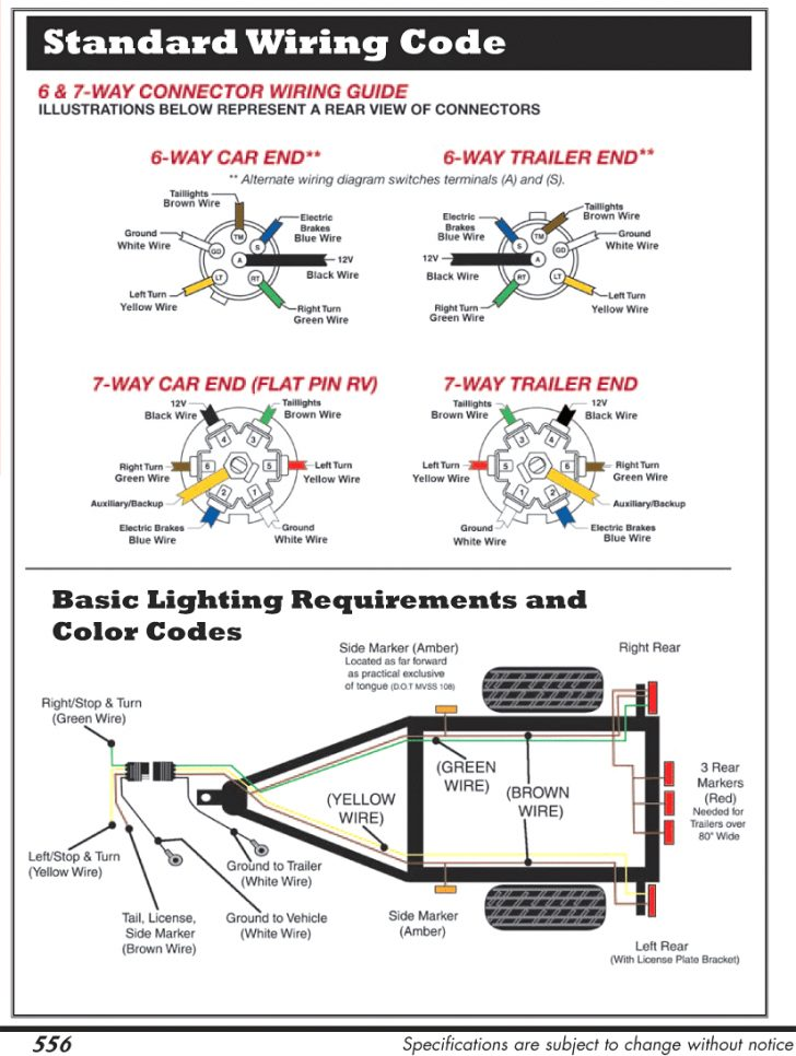7 Pin Plug Wiring Diagram