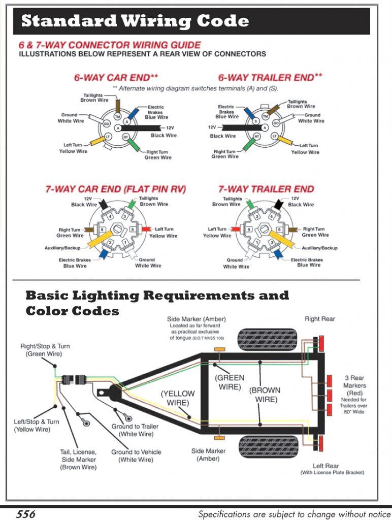 7 Pin Plug Wiring Diagram   Wirings Diagram  Pin Rv Plug Wiring Diagram on rv connector wiring diagram, seven pin wiring diagram, 7 round trailer plug diagram, pollak 7 pin wiring diagram, rv solar panel wiring diagram, dodge 7 pin wiring diagram, ford 7 pin wiring diagram, rv electrical system wiring diagram, 6 pin wiring diagram, 7 pin rv plug wire, 7 pin rv socket, trailer wiring diagram, chevy 7 pin wiring diagram, 6 pin trailer plug diagram, bargman breakaway switch wiring diagram,