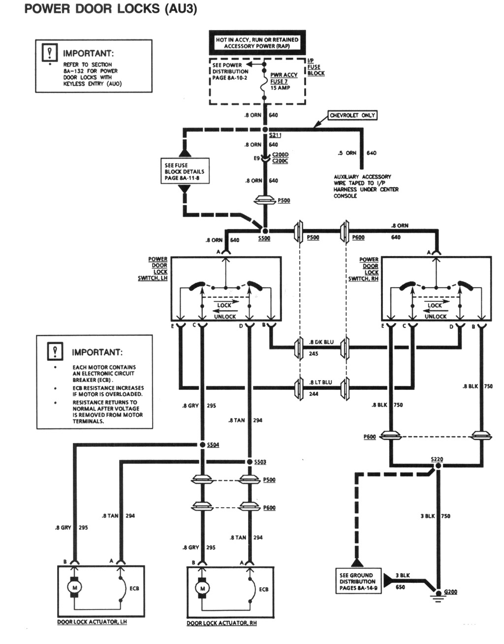 Bmw Door Lock Actuator Wiring Diagram | Wiring Diagram - Power Door Lock Wiring Diagram