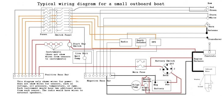 3 Battery Boat Wiring Diagram