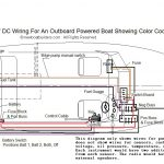 Boat Building Standards | Basic Electricity | Wiring Your Boat   Boat Wiring Diagram