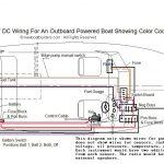 Boat Control Diagram - Wiring Diagrams Hubs - 3 Wire Motor Wiring Diagram
