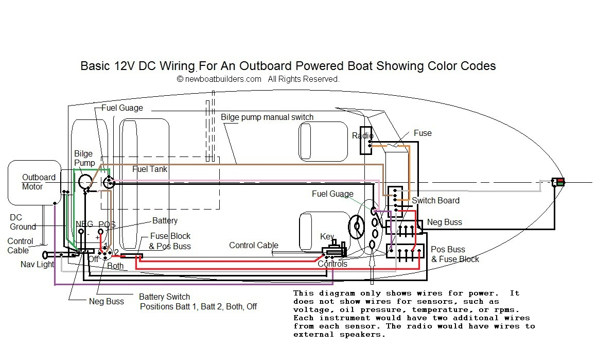 Boat Control Diagram - Wiring Diagrams Hubs - 3 Wire Motor Wiring Diagram