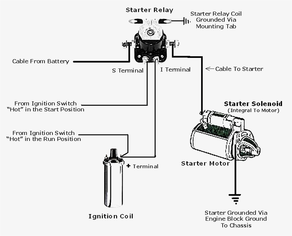 Enjoyable Starter Solenoid Wiring Diagram Boat Wiring Diagram Wiring 101 Tzicihahutechinfo