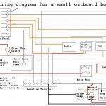 boat stereo wiring diagram wirings diagram boat stereo installation wiring diagram manual e books boat stereo wiring diagram