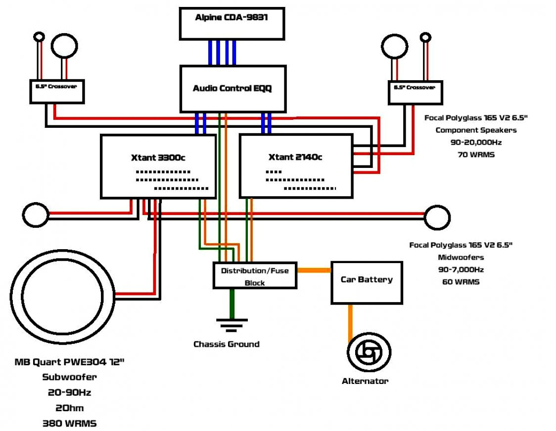 Boat Stereo System Wiring Diagram | Wiring Diagram - Boat Stereo Wiring Diagram