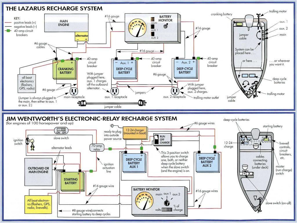 boat trolling motor 24v battery wiring diagram wiring diagram 12 12 Wire Motor Wiring Diagram boat trolling motor 24v battery wiring diagram wiring diagram 12 24 volt trolling motor wiring diagram wirings diagram