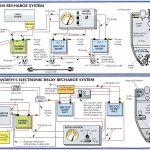 Boat Trolling Motor 24V Battery Wiring Diagram | Wiring Diagram   12 24 Volt Trolling Motor Wiring Diagram