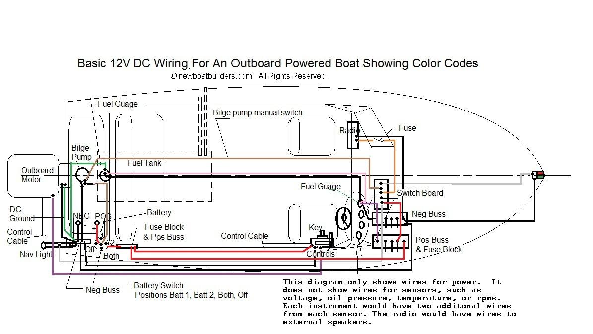 Boat Wiring Basics - Wiring Diagrams Hubs - Basic 12 Volt Boat Wiring Diagram