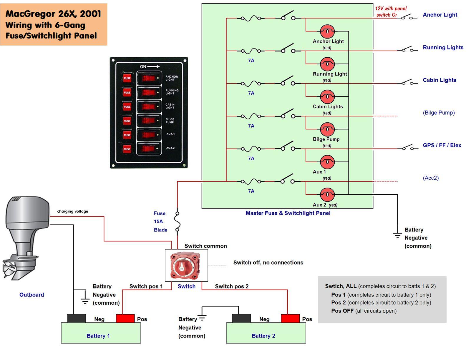 Boat Wiring Fuse Panel Diagram - Wiring Diagram Detailed - Boat Fuse Panel Wiring Diagram