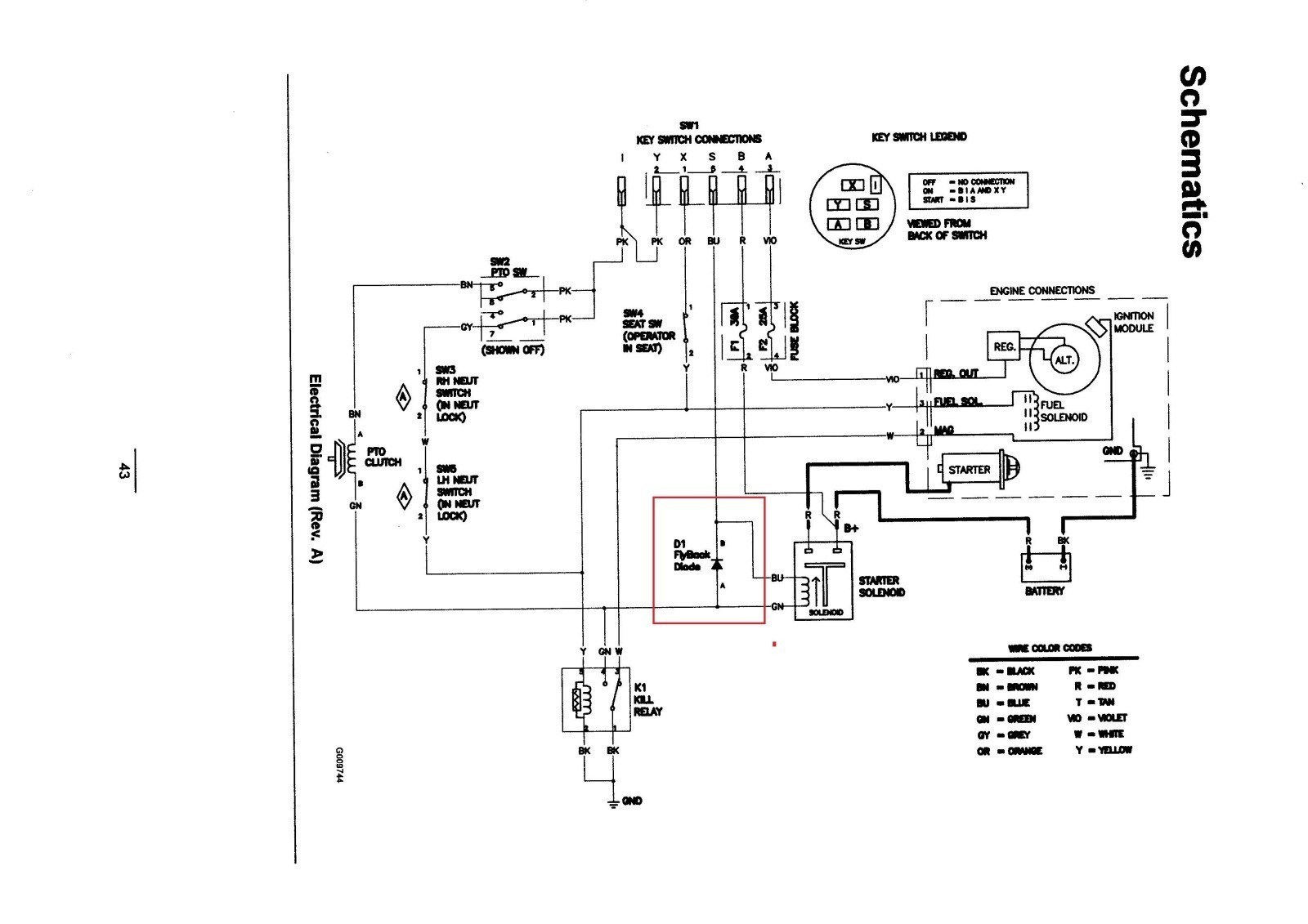 Bobcat 7 Pin Wiring - Wiring Block Diagram - 7 Pin Plug Wiring Diagram