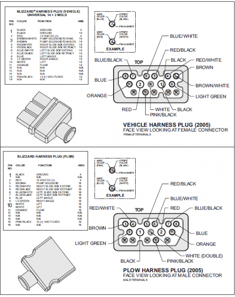Boss Rt3 Plow Side Wiring Diagram - Toyskids.co • - Boss V Plow Wiring Diagram