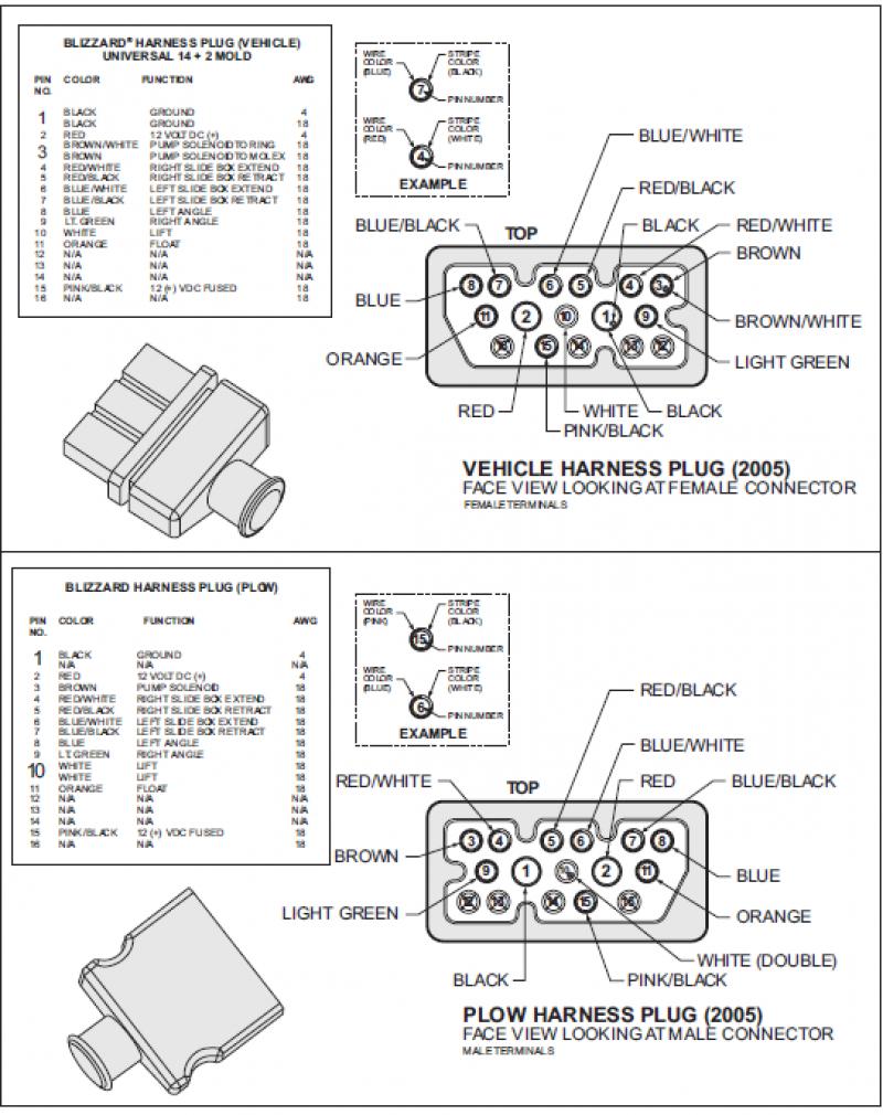 boss v plow wiring diagram chevy wiring diagram