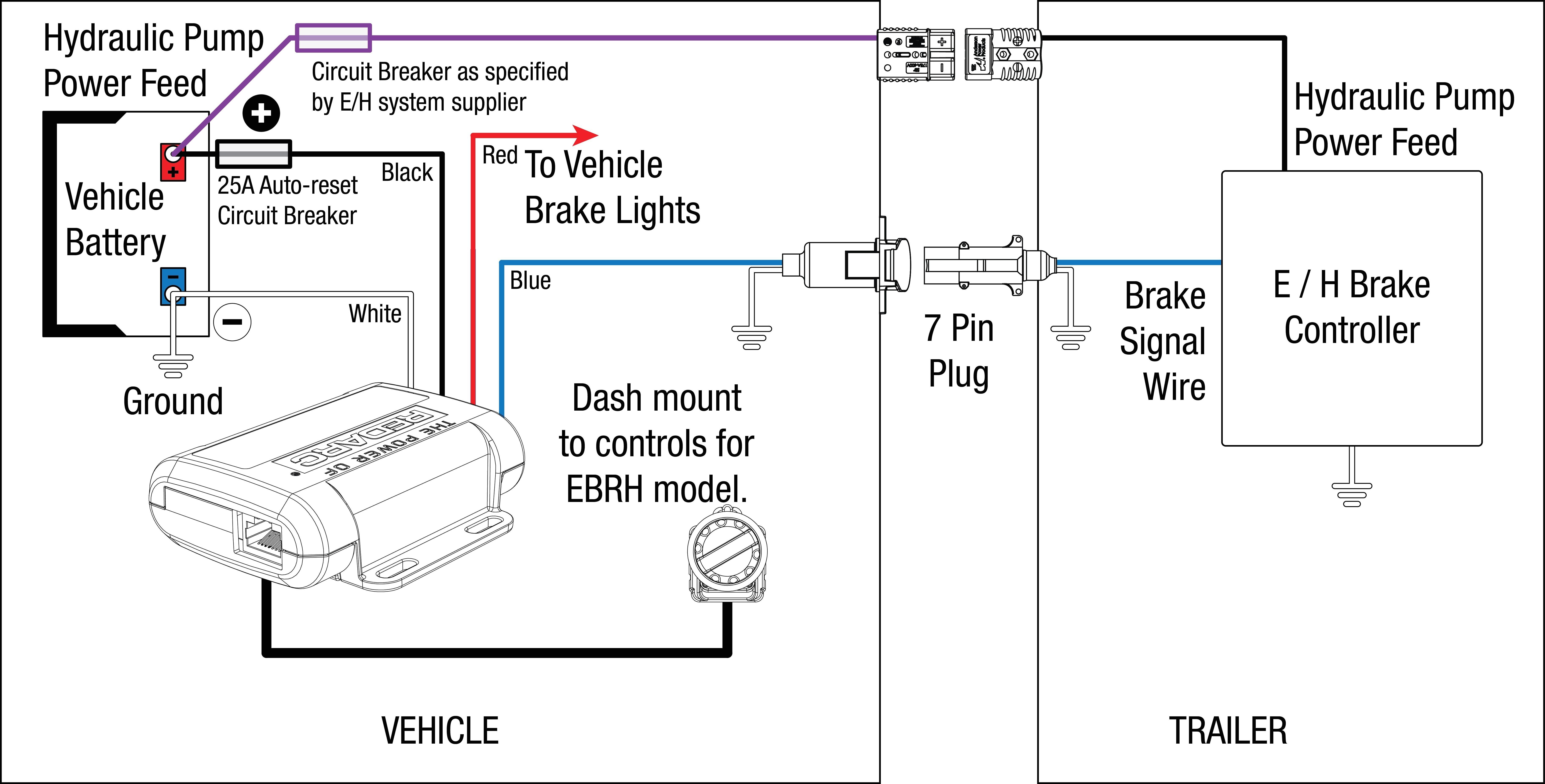 Brake Force Trailer Brake Controller Wiring Diagram   Wiring Diagram - Prodigy Brake Controller Wiring Diagram