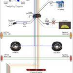 Break Away Wiring Diagram   Wiring Diagram Data Oreo   Hopkins Trailer Plug Wiring Diagram