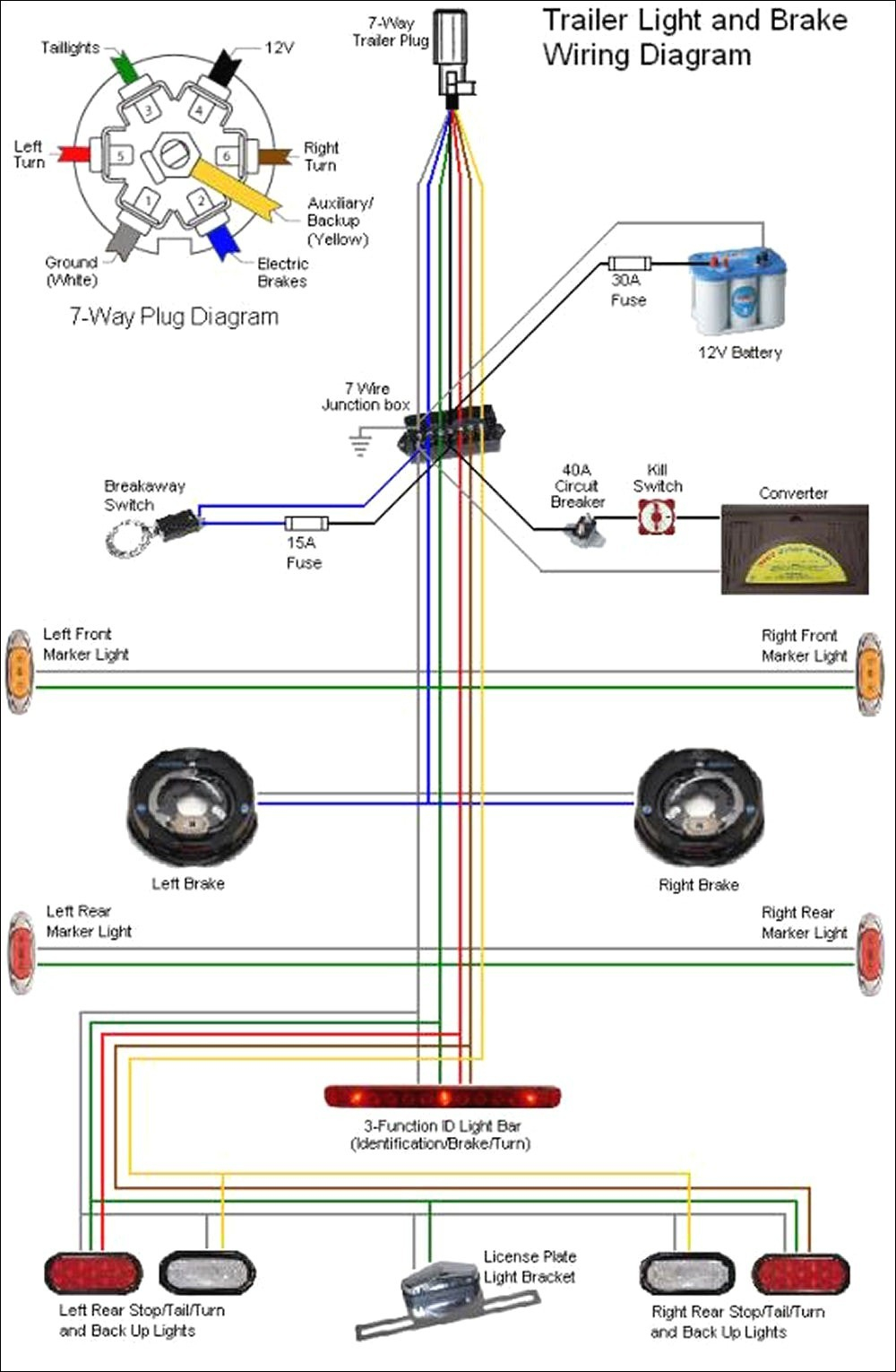 Break Away Wiring Diagram - Wiring Diagram Data Oreo - Hopkins Trailer Plug Wiring Diagram