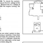 Briggs And Stratton 24 Hp Wiring Diagram | Wiring Diagram   Briggs And Stratton Alternator Wiring Diagram