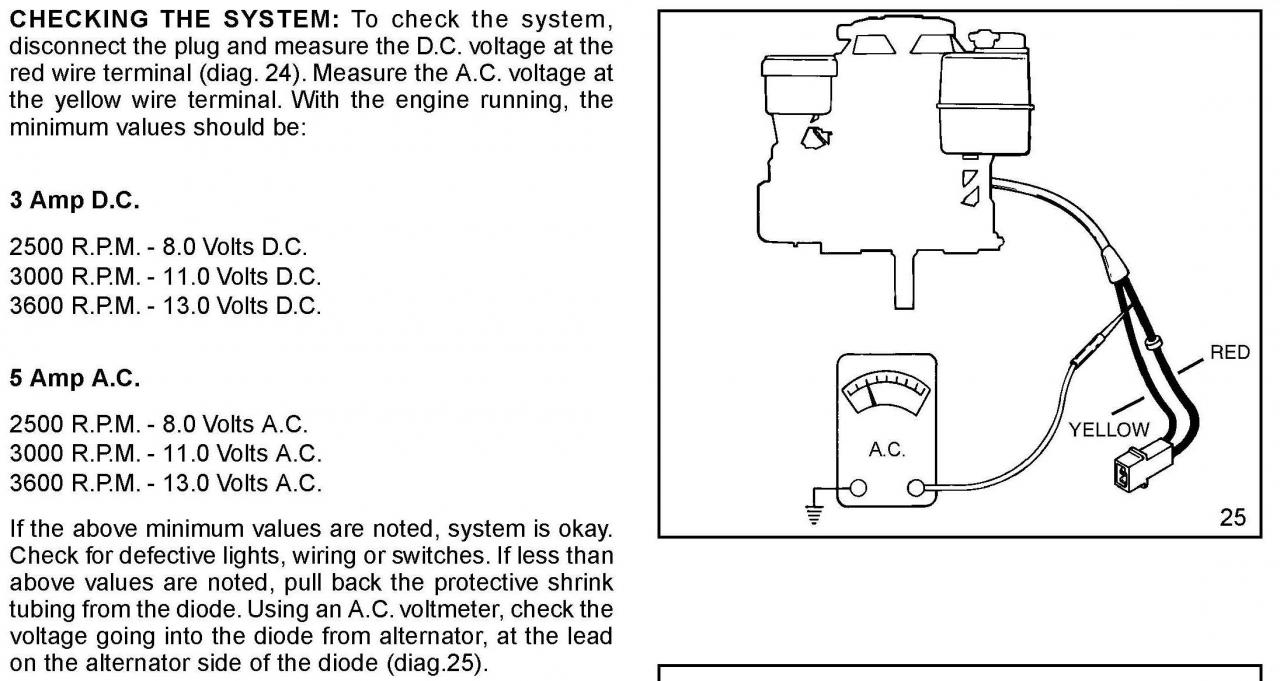 Briggs And Stratton 24 Hp Wiring Diagram | Wiring Diagram - Briggs And Stratton Alternator Wiring Diagram