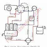 briggs stratton starter wiring diagram | wiring diagram briggs and stratton  coil wiring diagram