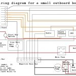 Building Electrical Wiring Schematic Simple | Wiring Diagram   Simple Wiring Diagram
