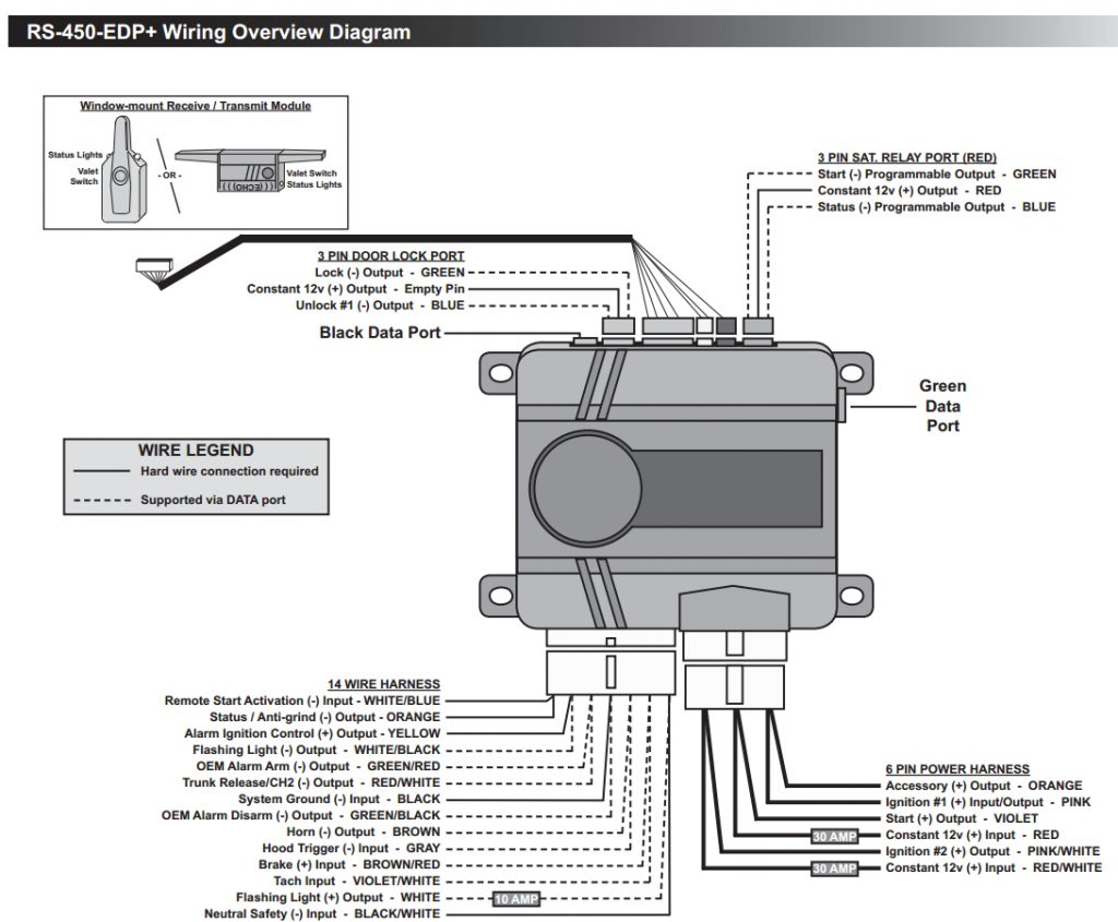 Marvelous Bulldog Wiring Diagram Wirings Diagram Wiring Digital Resources Talizslowmaporg