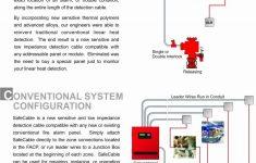 Bulldog Security Wiring Diagrams 2 Inspirational Bulldog Security   Bulldog Remote Start Wiring Diagram