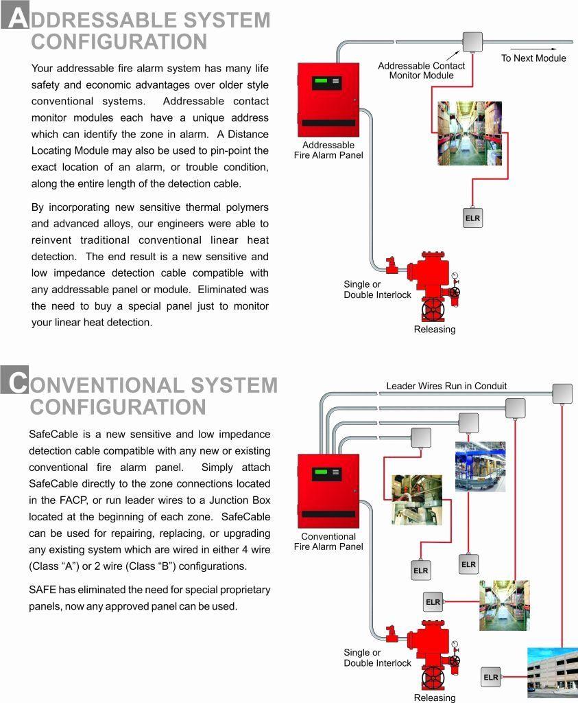 Bulldog Security Wiring Diagrams 2 Inspirational Bulldog Security - Bulldog Remote Start Wiring Diagram