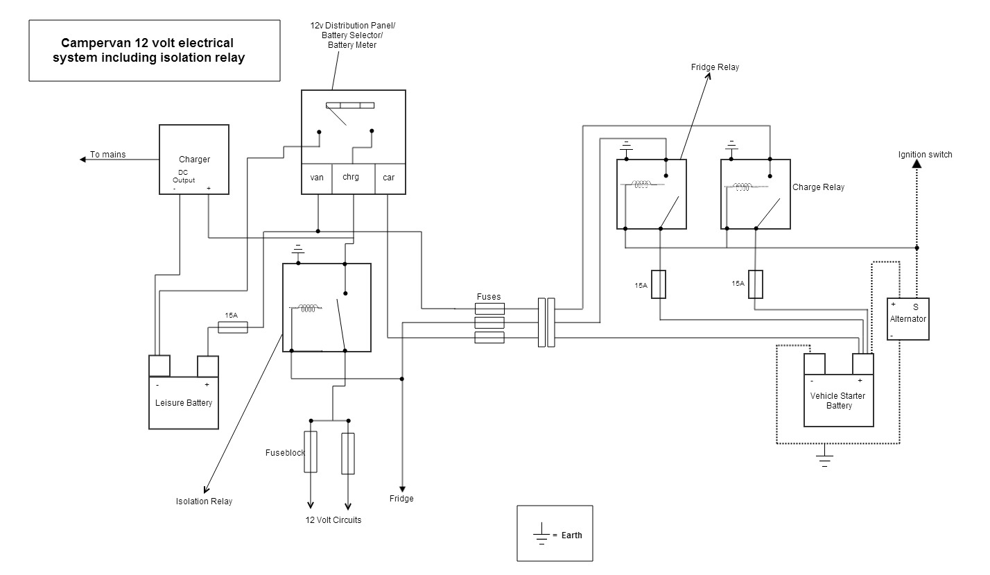 Campervan And Motorhome Electrical Systems - Build A Campervan - Rv Converter Charger Wiring Diagram