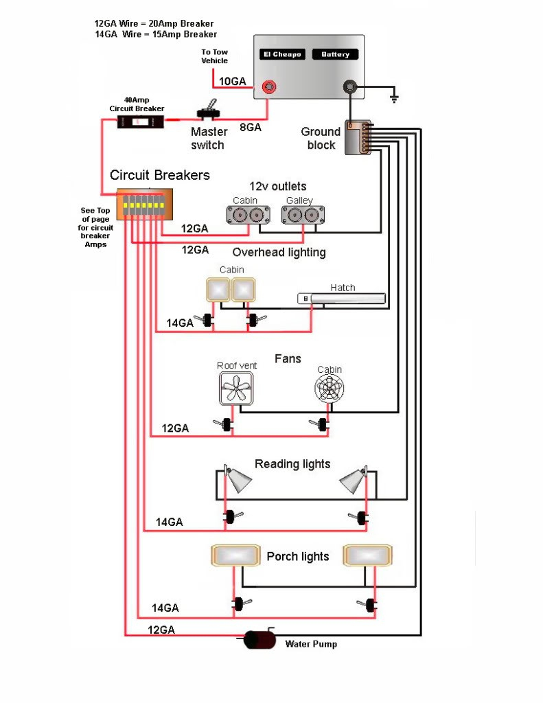 Campervan Wiring Diagram | Wiring Library - Camper Wiring Diagram