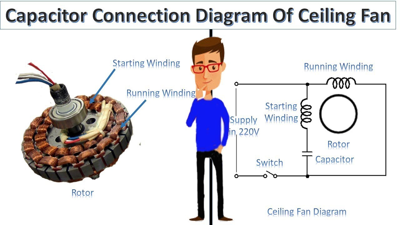 Capacitor Connection Diagram Of Ceiling Fanearthbondhon - Youtube - Ceiling Fan Wiring Diagram With Capacitor
