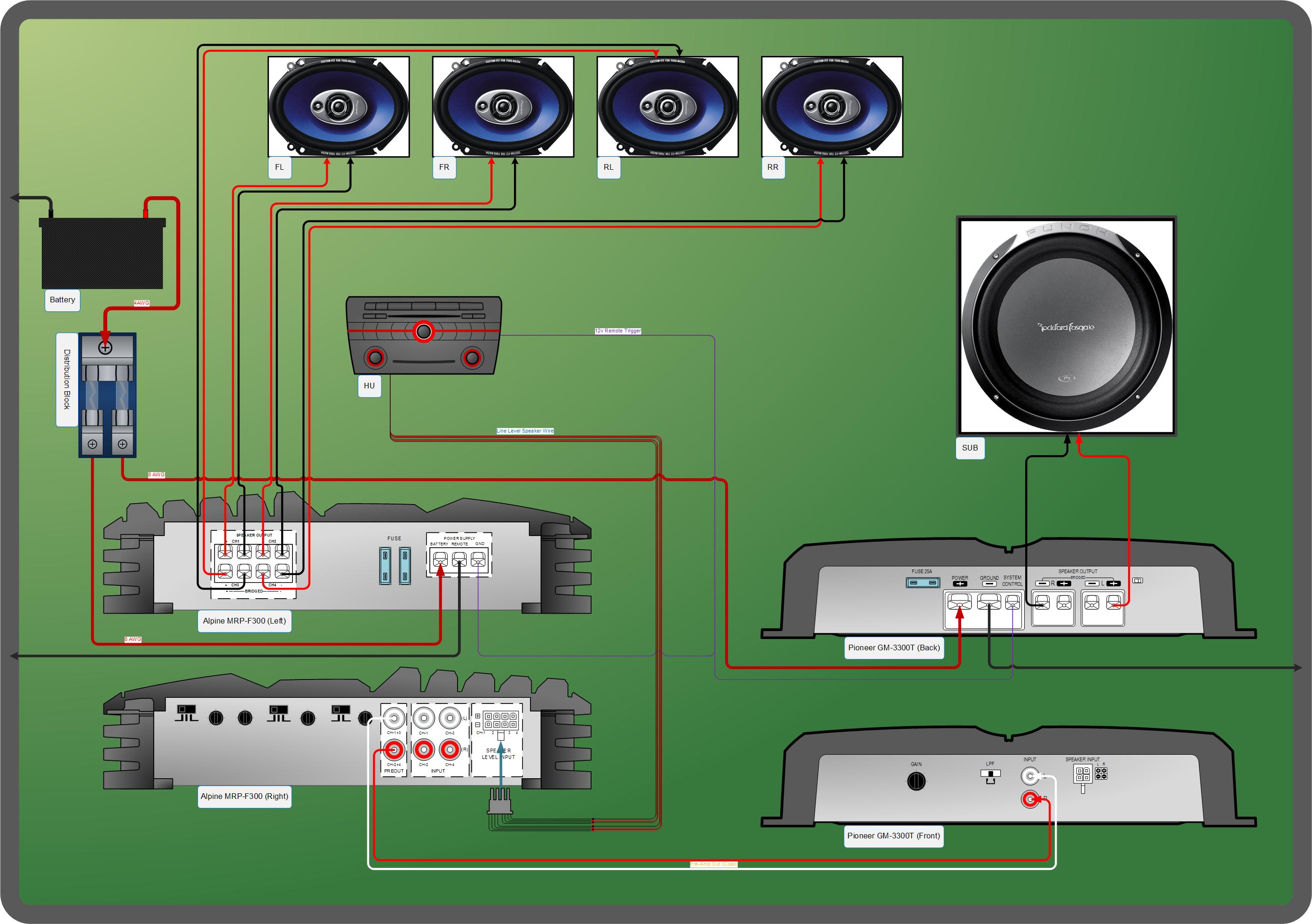 Car Amp Wiring | Wiring Diagram - Car Amplifier Wiring Diagram Installation