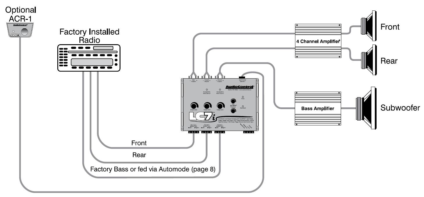 Car Application Diagrams - Audiocontrol - Car Audio Wiring Diagram